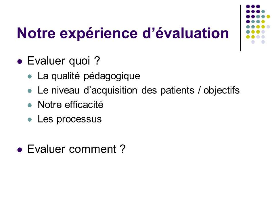 Notre expérience d'évaluation