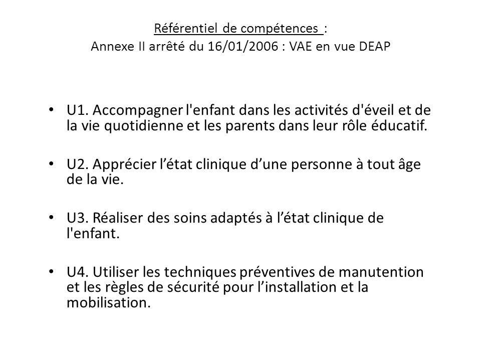 Référentiel de compétences : Annexe II arrêté du 16/01/2006 : VAE en vue DEAP