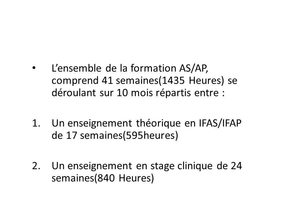 L'ensemble de la formation AS/AP, comprend 41 semaines(1435 Heures) se déroulant sur 10 mois répartis entre :