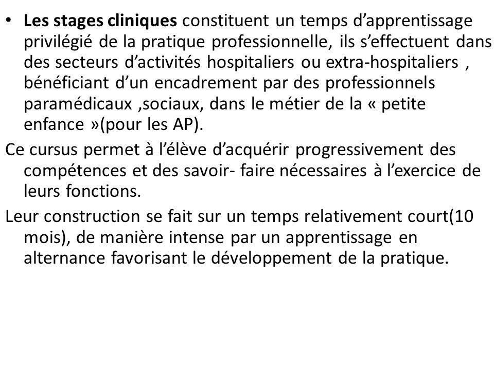 Les stages cliniques constituent un temps d'apprentissage privilégié de la pratique professionnelle, ils s'effectuent dans des secteurs d'activités hospitaliers ou extra-hospitaliers , bénéficiant d'un encadrement par des professionnels paramédicaux ,sociaux, dans le métier de la « petite enfance »(pour les AP).