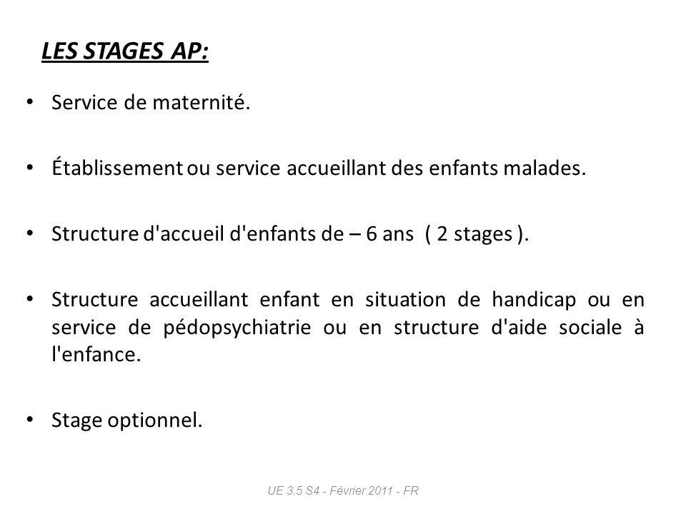 LES STAGES AP: Service de maternité.