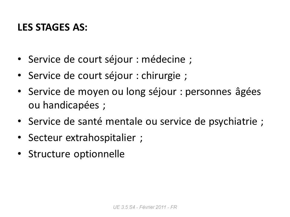 Service de court séjour : médecine ;