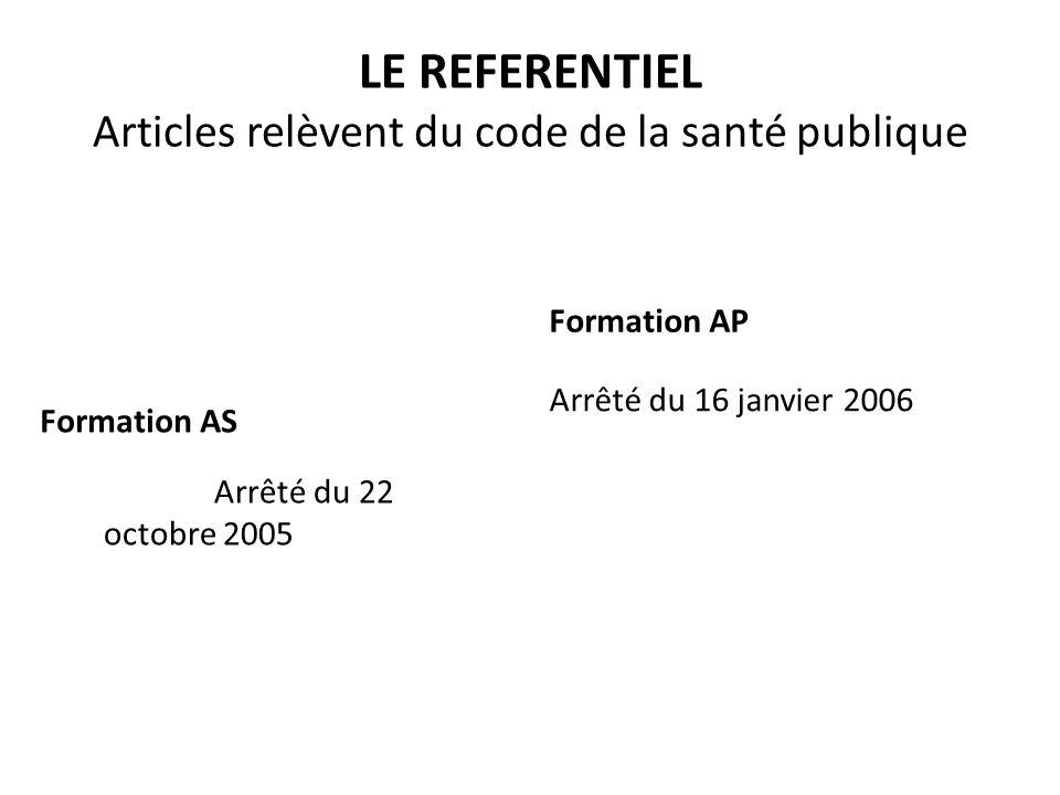 LE REFERENTIEL Articles relèvent du code de la santé publique