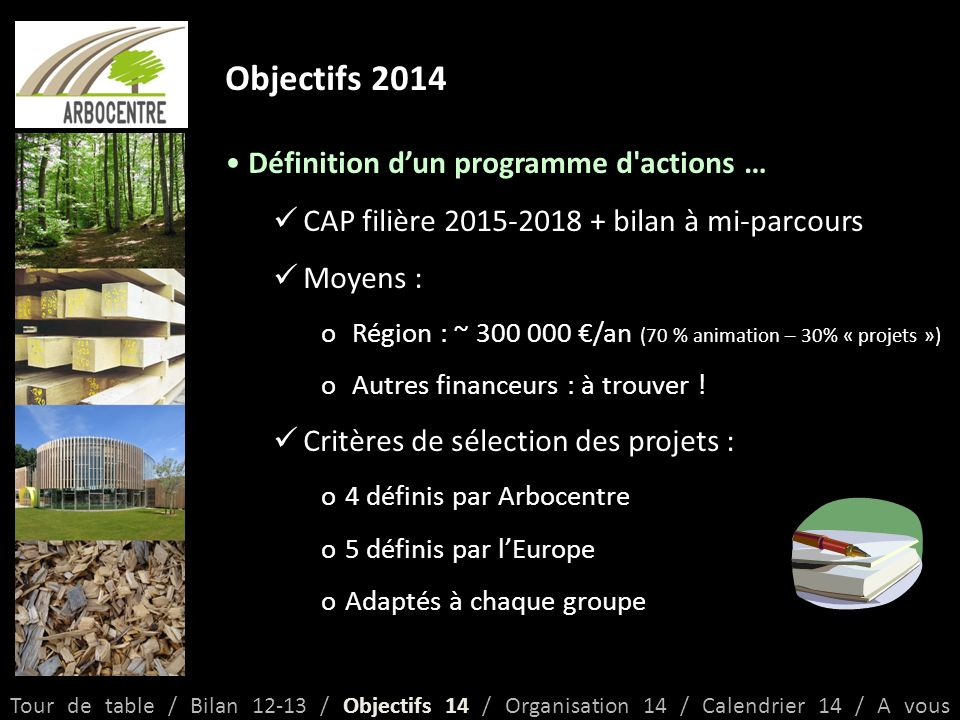 Objectifs 2014 Définition d'un programme d actions …