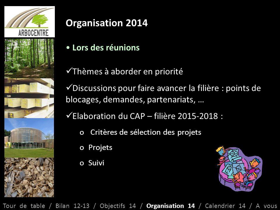 Organisation 2014 Lors des réunions Thèmes à aborder en priorité