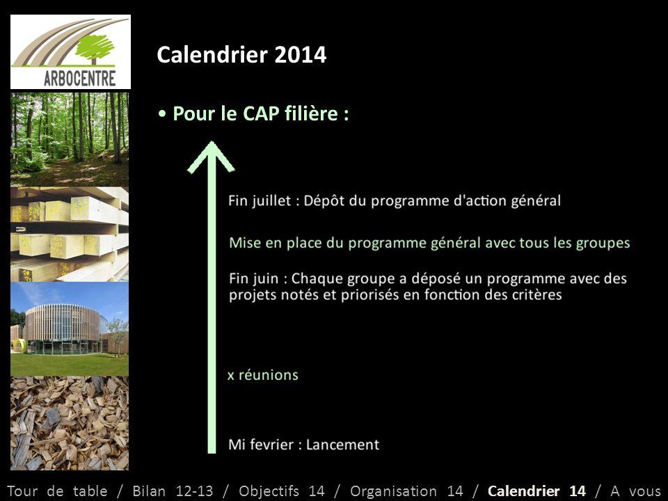 Calendrier 2014 Pour le CAP filière :