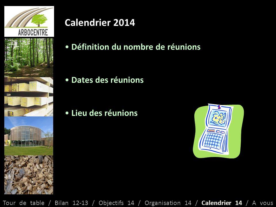 Calendrier 2014 Définition du nombre de réunions Dates des réunions