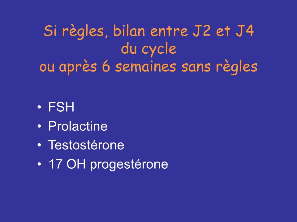 Si règles, bilan entre J2 et J4 du cycle ou après 6 semaines sans règles