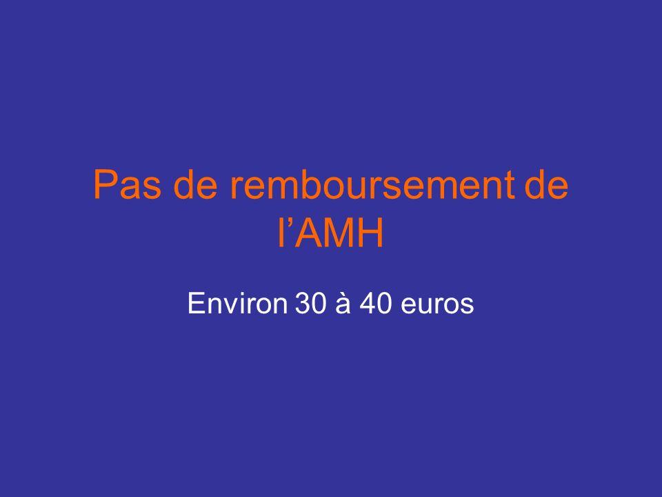 Pas de remboursement de l'AMH