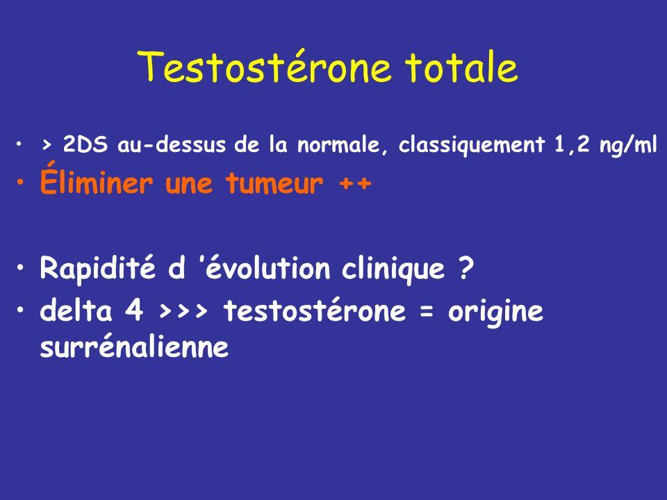 Testostérone totale Éliminer une tumeur ++