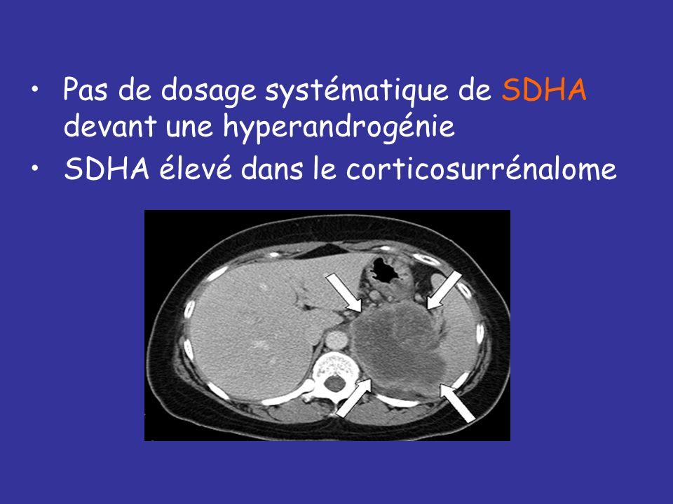 Pas de dosage systématique de SDHA devant une hyperandrogénie