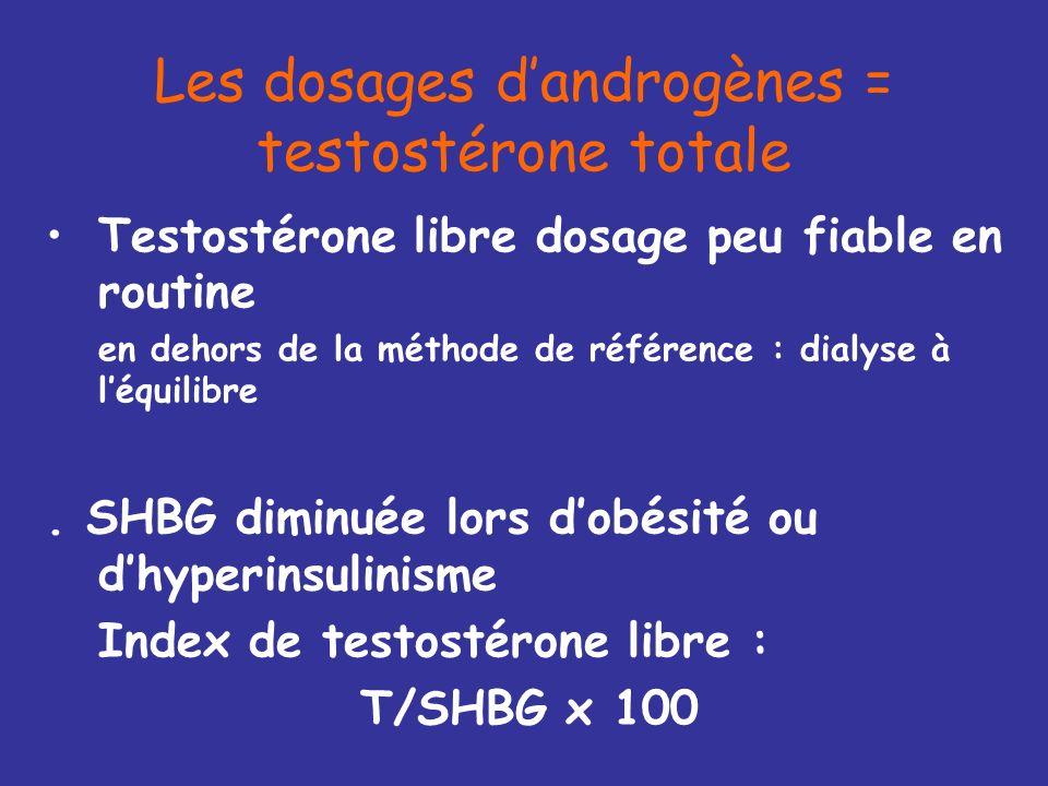 Les dosages d'androgènes = testostérone totale