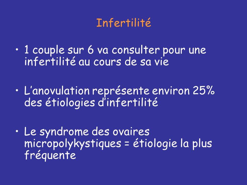 Infertilité 1 couple sur 6 va consulter pour une infertilité au cours de sa vie. L'anovulation représente environ 25% des étiologies d'infertilité.