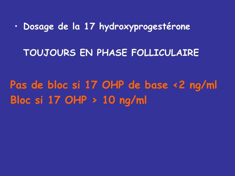 Pas de bloc si 17 OHP de base <2 ng/ml Bloc si 17 OHP > 10 ng/ml