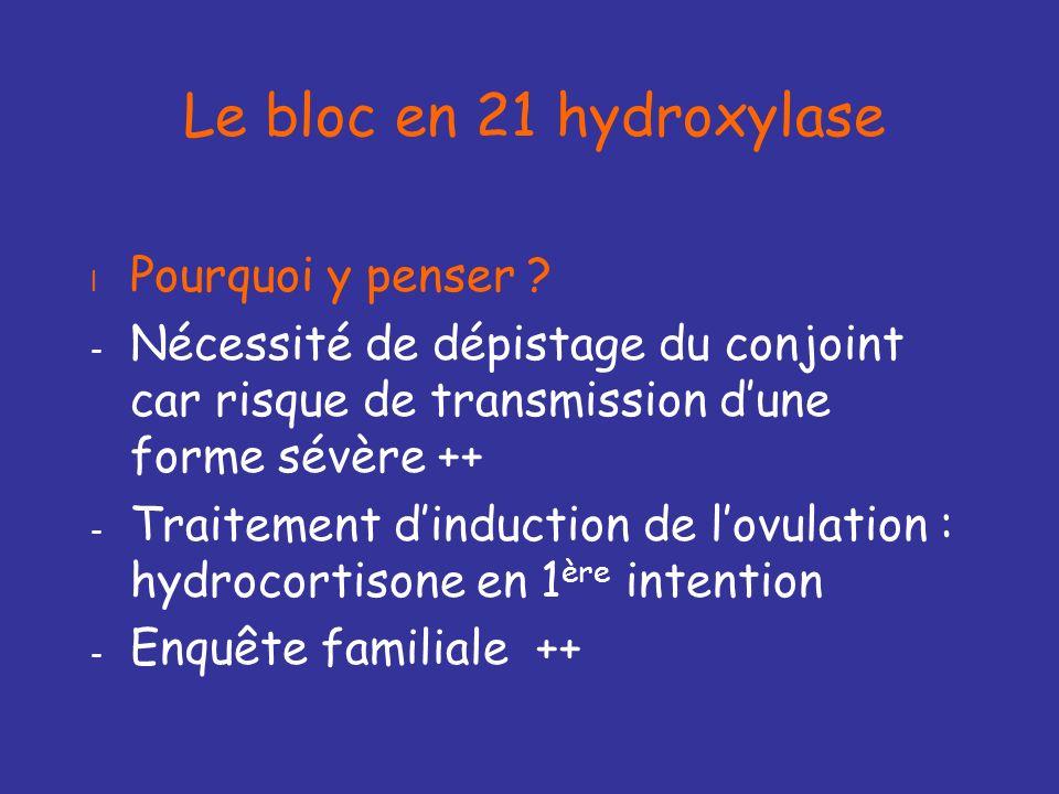 Le bloc en 21 hydroxylase Pourquoi y penser