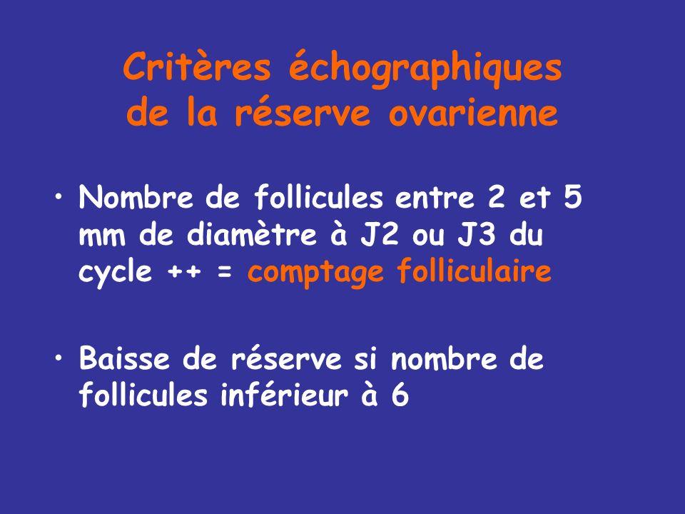 Critères échographiques de la réserve ovarienne