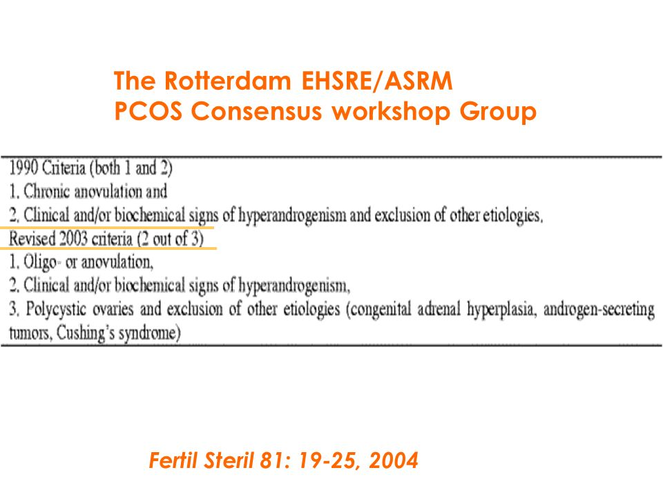 The Rotterdam EHSRE/ASRM PCOS Consensus workshop Group