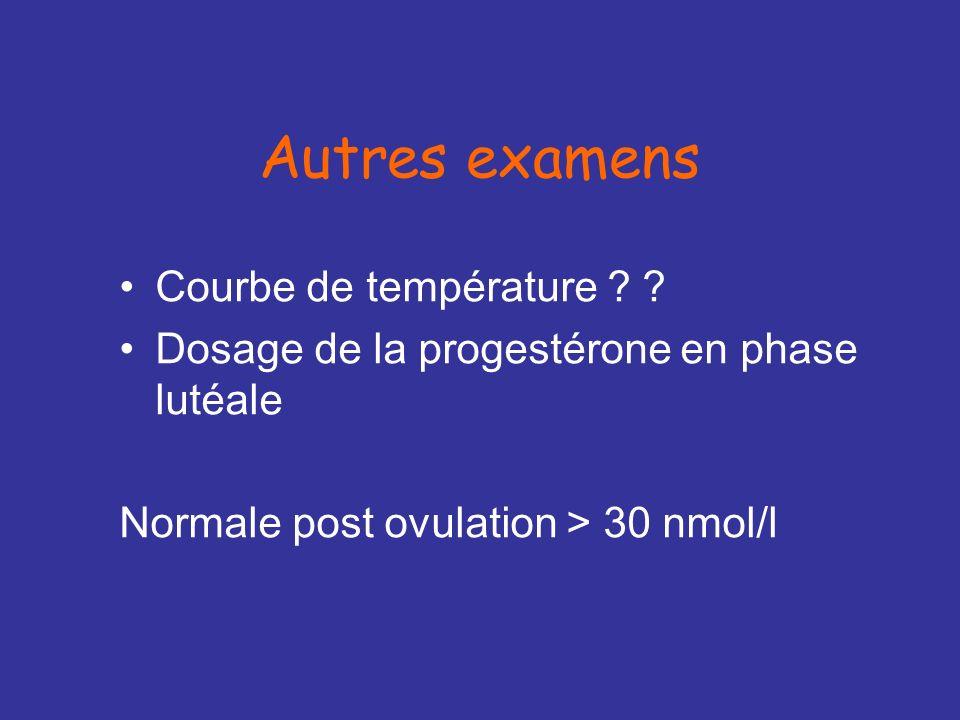 Autres examens Courbe de température