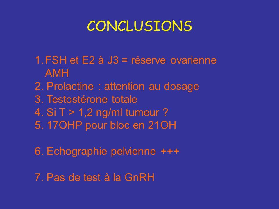 CONCLUSIONS FSH et E2 à J3 = réserve ovarienne AMH