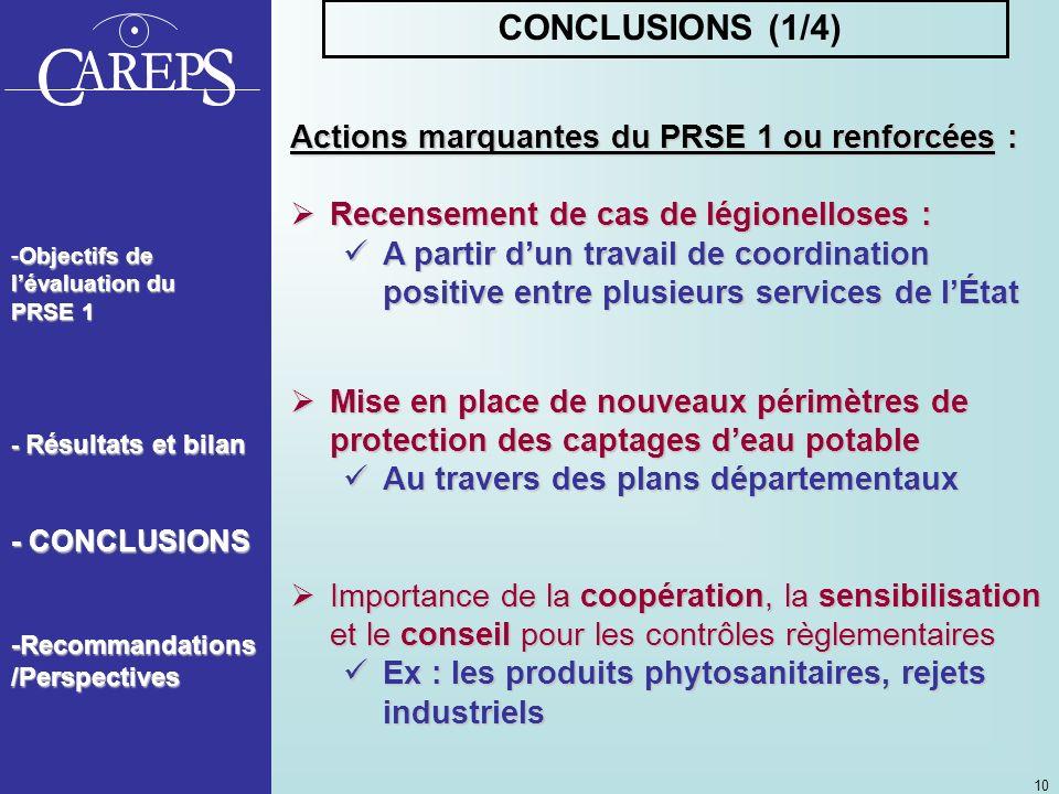 CONCLUSIONS (1/4) Actions marquantes du PRSE 1 ou renforcées :