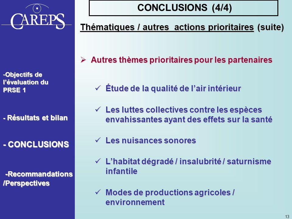 CONCLUSIONS (4/4) Thématiques / autres actions prioritaires (suite)