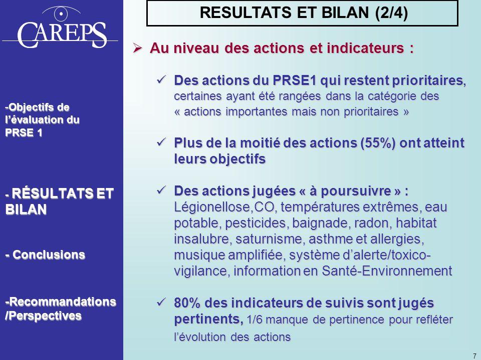 RESULTATS ET BILAN (2/4) Au niveau des actions et indicateurs :