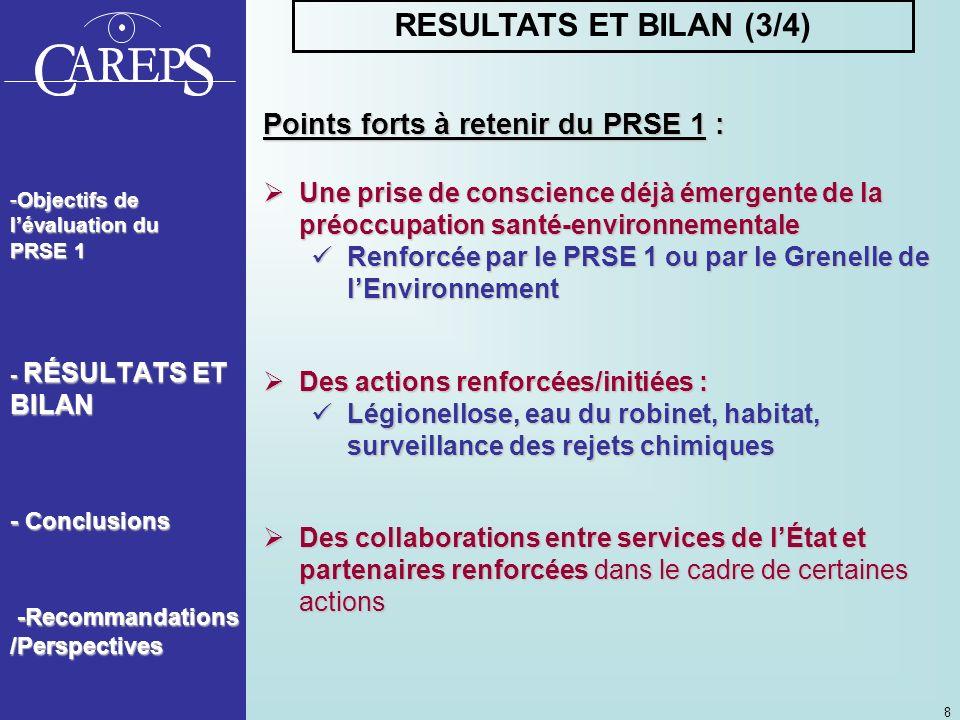 RESULTATS ET BILAN (3/4) Points forts à retenir du PRSE 1 :