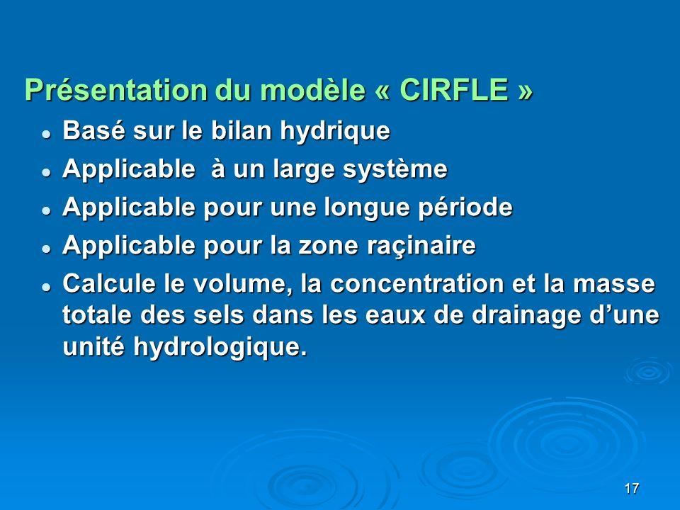 Présentation du modèle « CIRFLE »