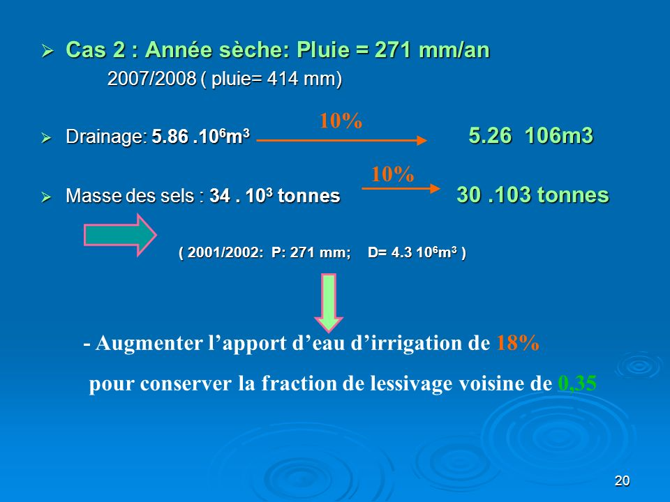 Cas 2 : Année sèche: Pluie = 271 mm/an