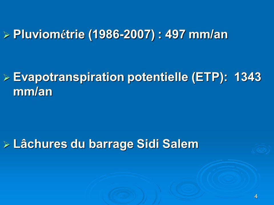 Pluviométrie (1986-2007) : 497 mm/an