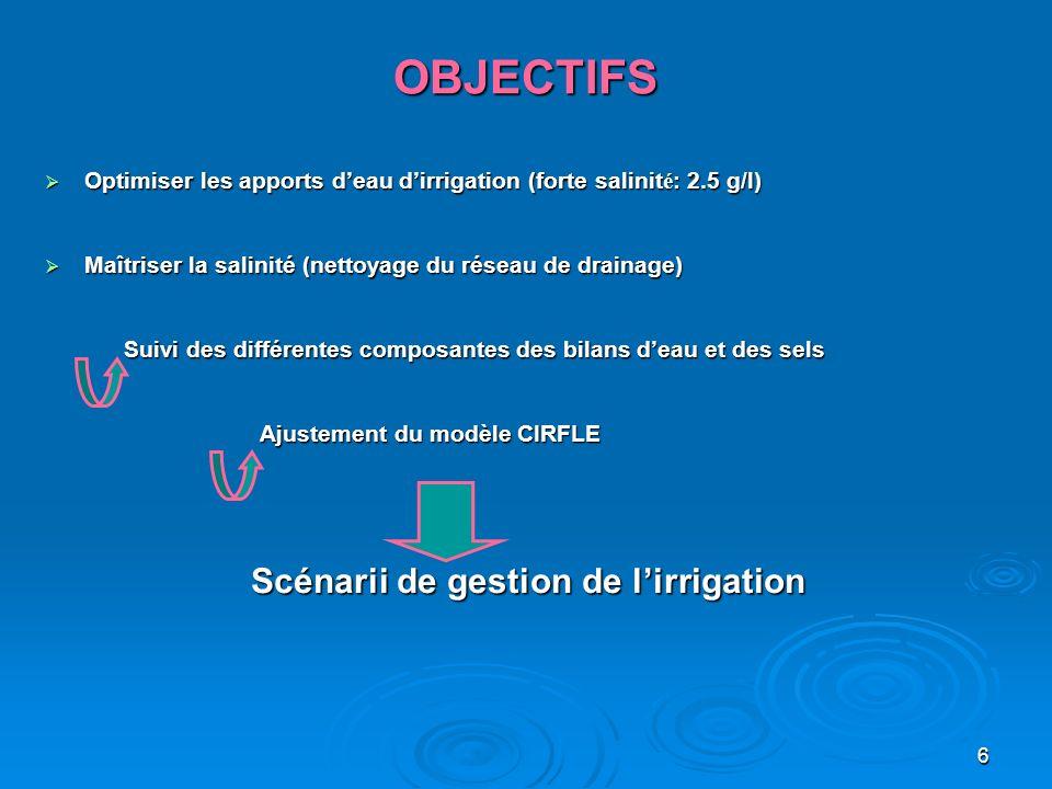 Scénarii de gestion de l'irrigation