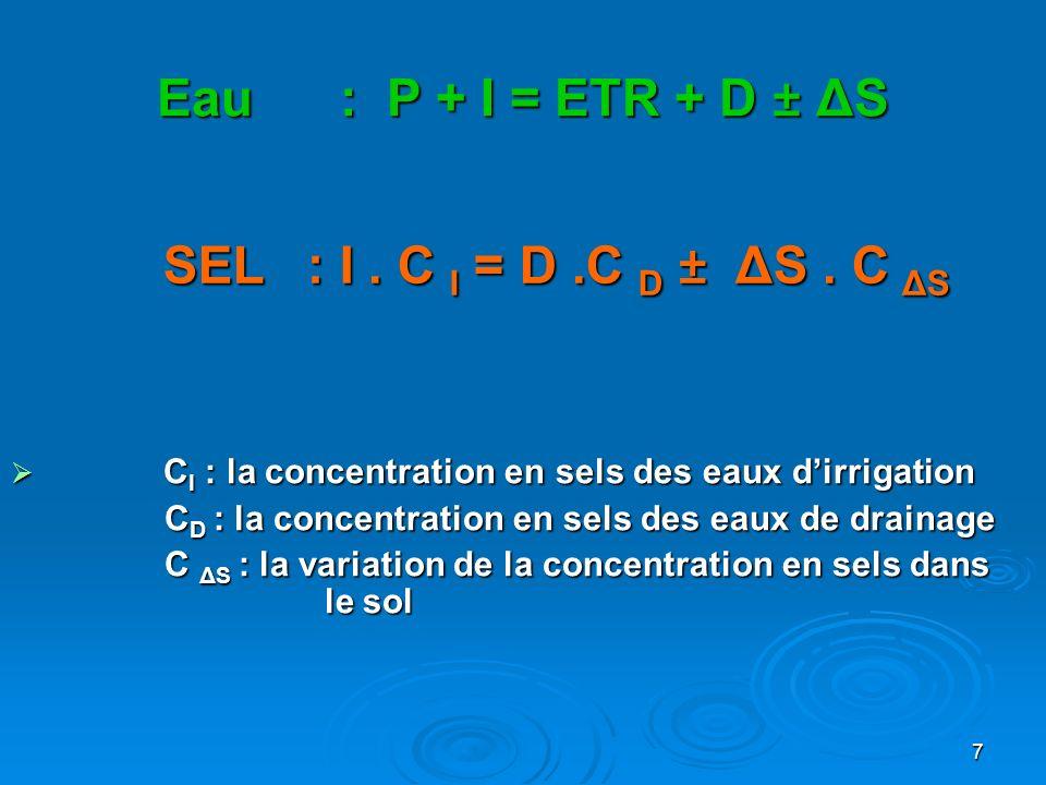 Eau : P + I = ETR + D ± ΔS SEL : I . C I = D .C D ± ΔS . C ΔS