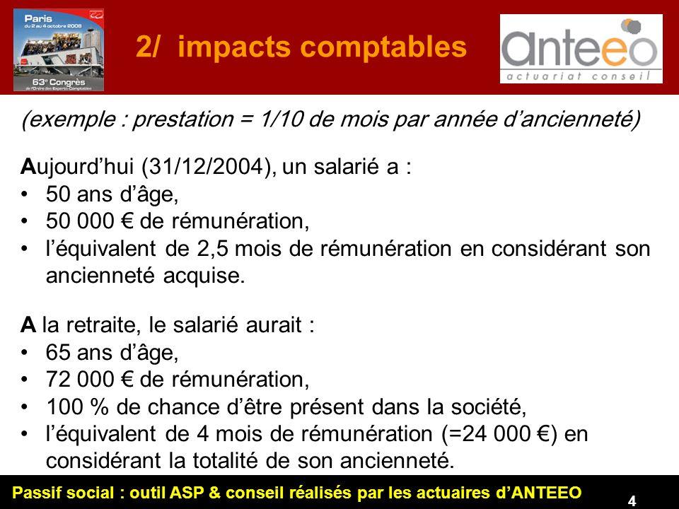 2/ impacts comptables (exemple : prestation = 1/10 de mois par année d'ancienneté) Aujourd'hui (31/12/2004), un salarié a :