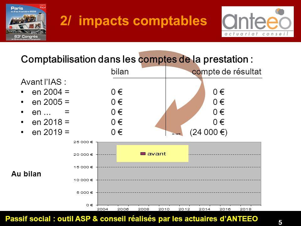 2/ impacts comptables Comptabilisation dans les comptes de la prestation : bilan compte de résultat.