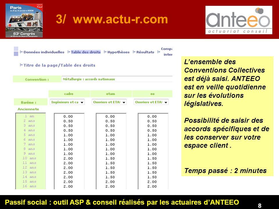 3/ www.actu-r.com L'ensemble des Conventions Collectives est déjà saisi. ANTEEO est en veille quotidienne sur les évolutions législatives.