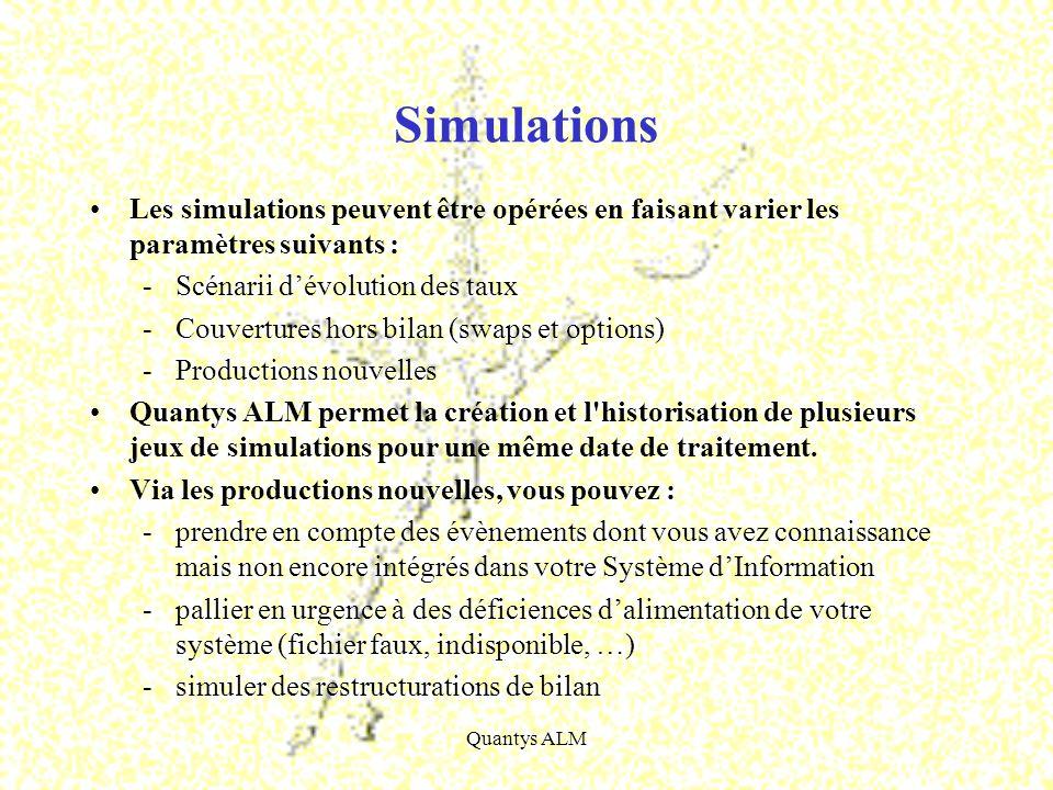 Simulations Les simulations peuvent être opérées en faisant varier les paramètres suivants : Scénarii d'évolution des taux.