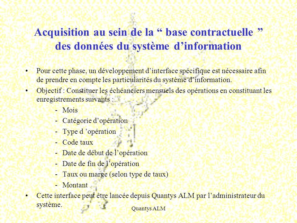 Acquisition au sein de la base contractuelle des données du système d'information