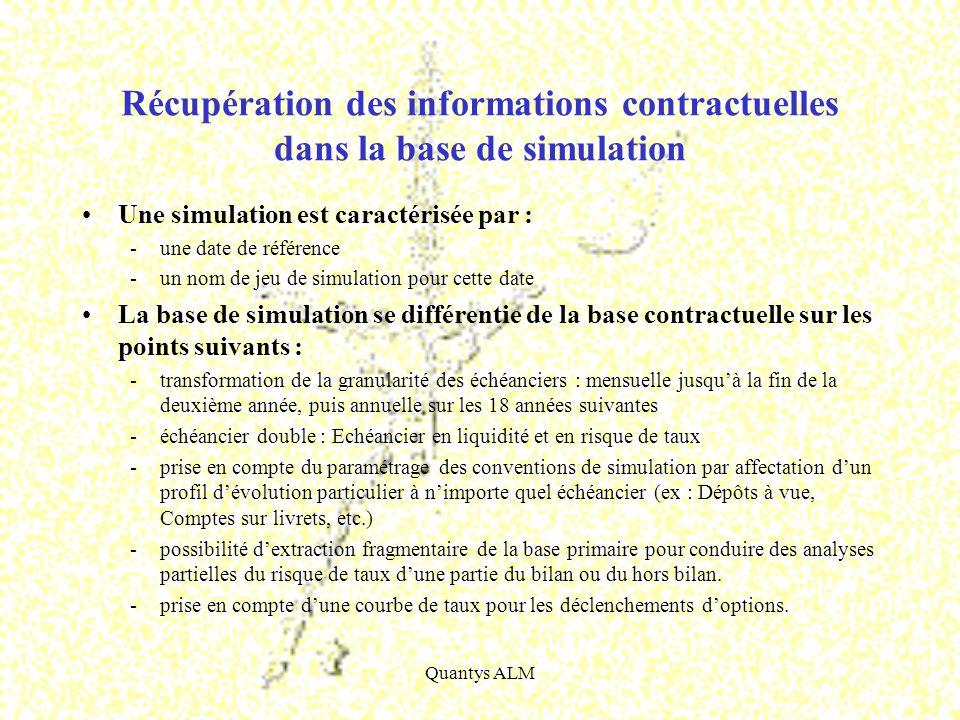 Récupération des informations contractuelles dans la base de simulation