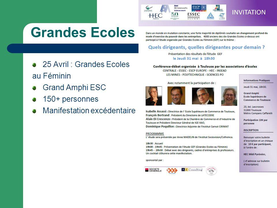 Grandes Ecoles 25 Avril : Grandes Ecoles au Féminin Grand Amphi ESC