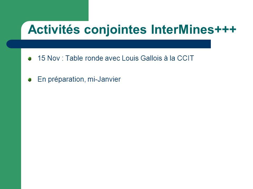 Activités conjointes InterMines+++