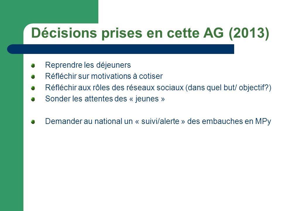 Décisions prises en cette AG (2013)