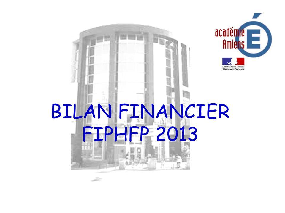 BILAN FINANCIER FIPHFP 2013