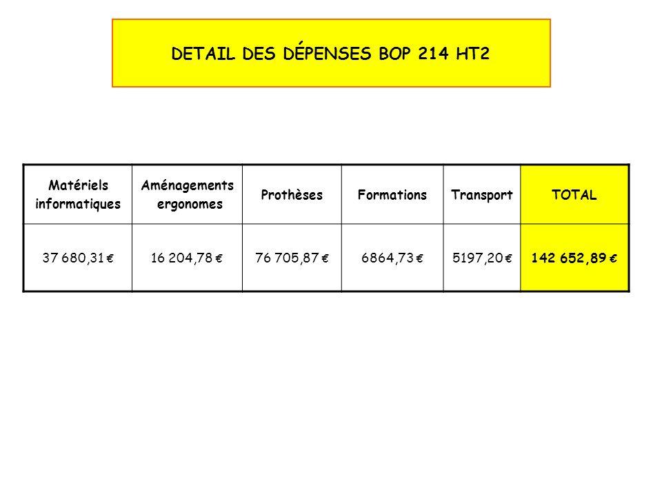 DETAIL DES DÉPENSES BOP 214 HT2