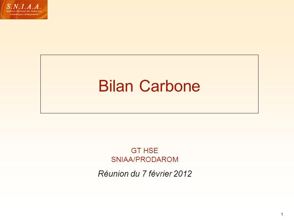 Bilan Carbone GT HSE SNIAA/PRODAROM Réunion du 7 février 2012