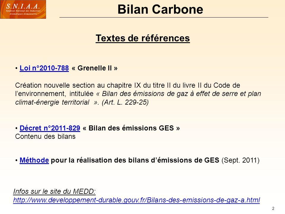 Bilan Carbone Textes de références Loi n°2010-788 « Grenelle II »