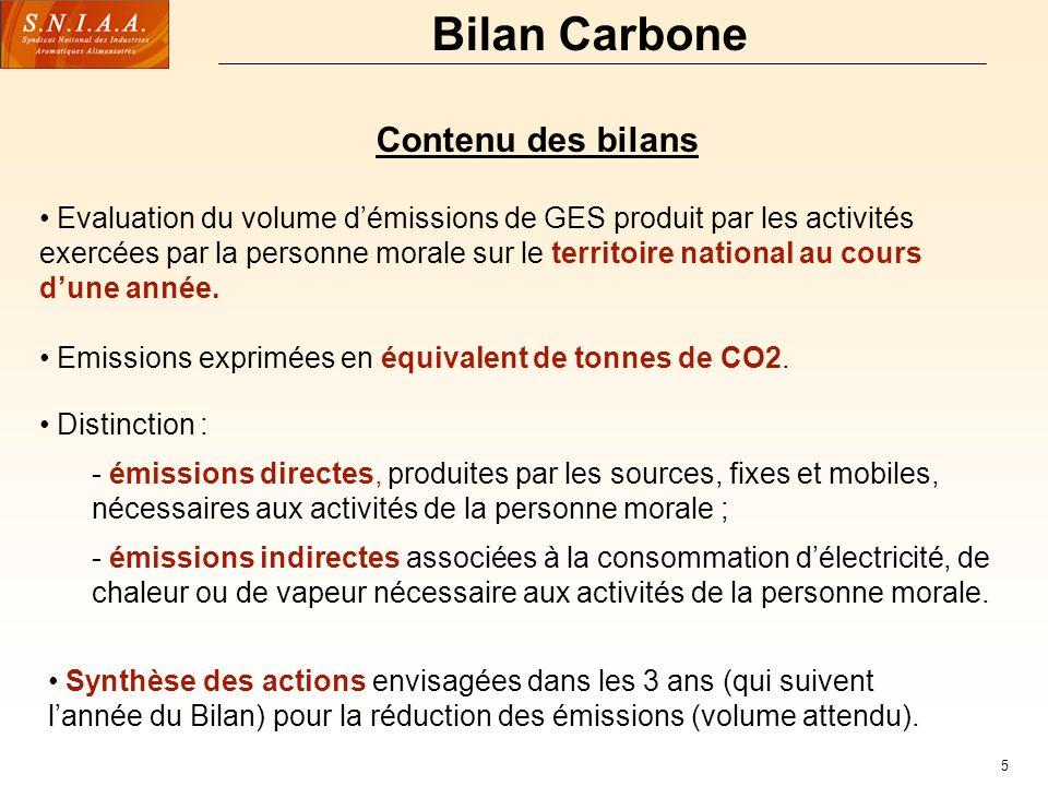 Bilan Carbone Contenu des bilans