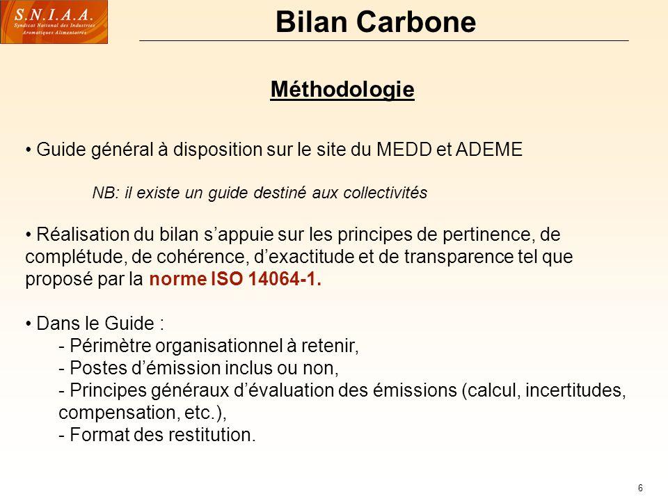 Bilan Carbone Méthodologie