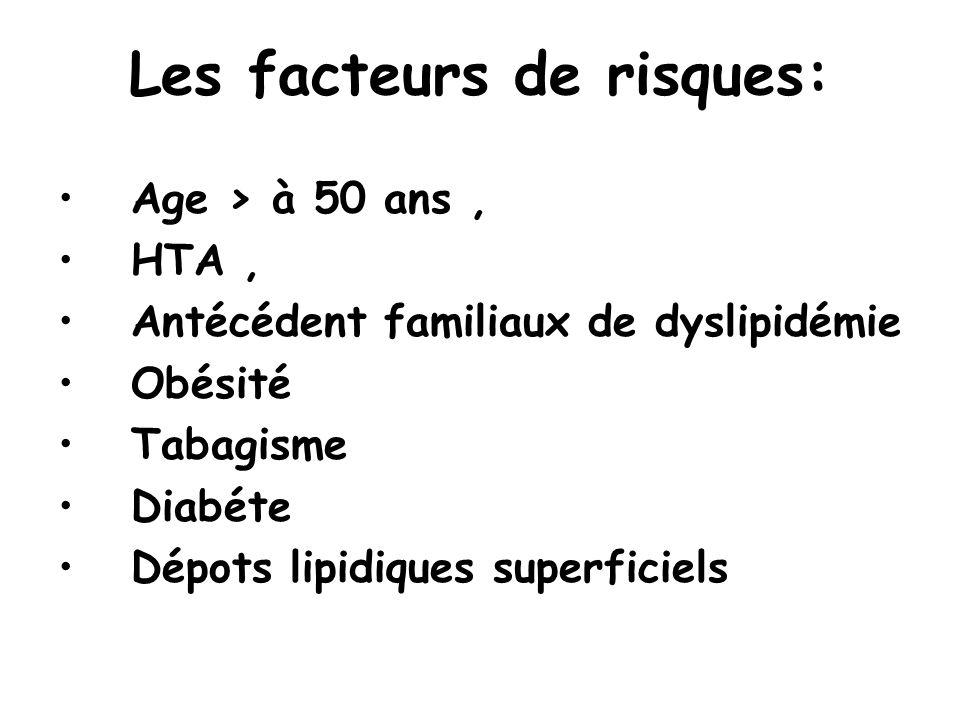 Les facteurs de risques: