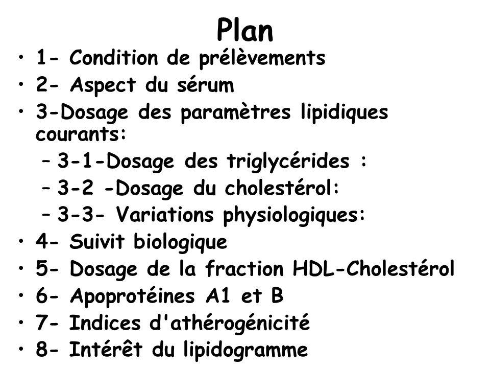 Plan 1- Condition de prélèvements 2- Aspect du sérum