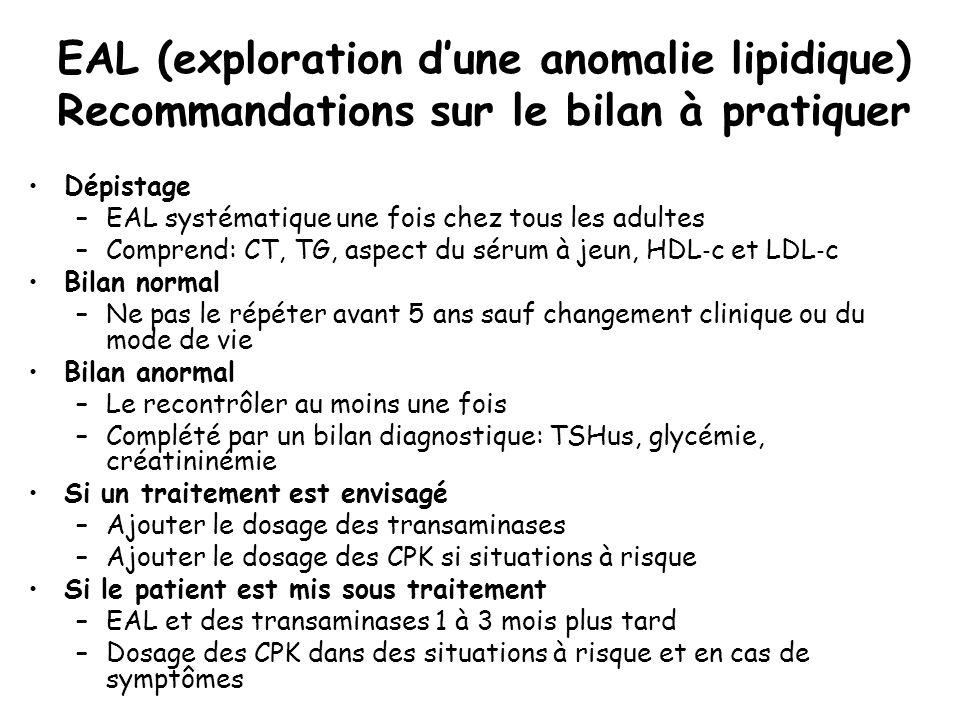 EAL (exploration d'une anomalie lipidique) Recommandations sur le bilan à pratiquer